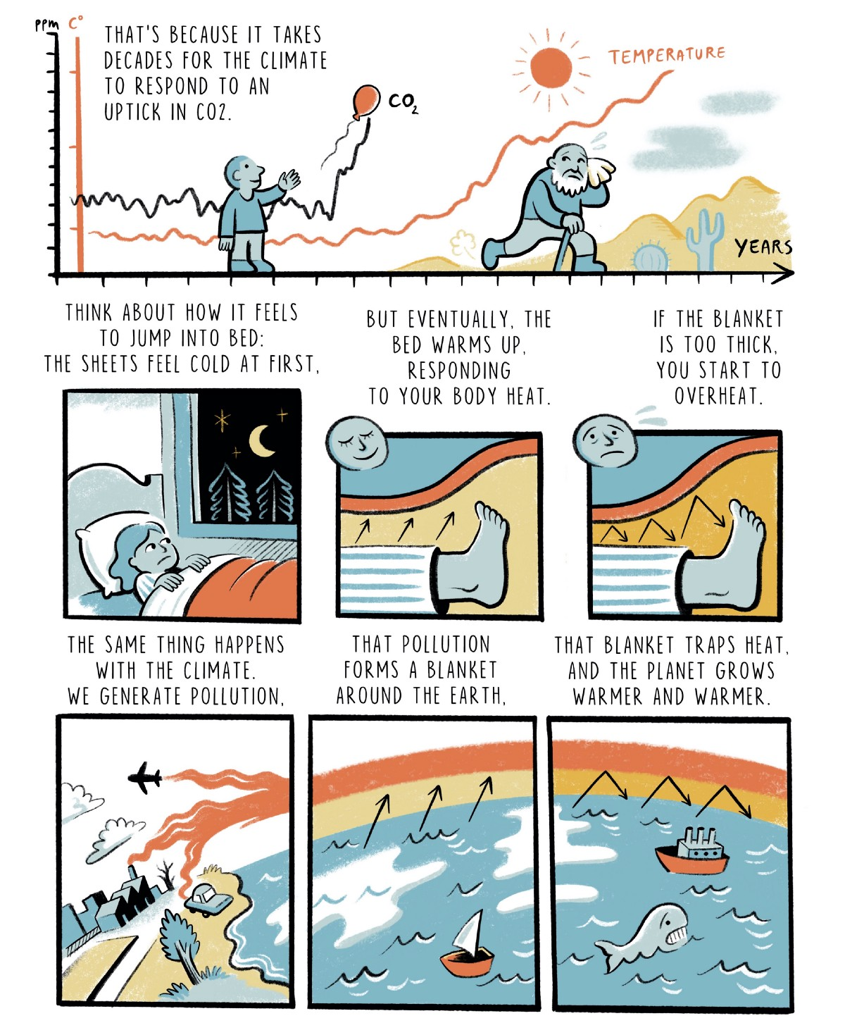 Cartoonist Explains Climate Change Comic Strip Nexus Media News