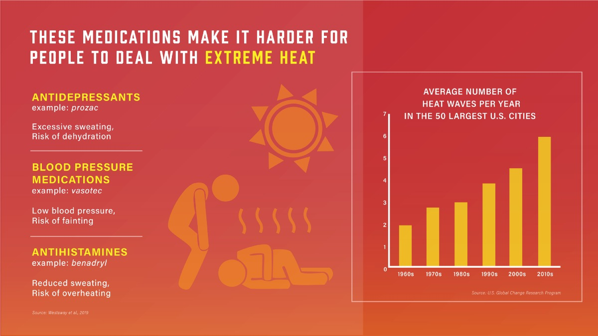 Health affects of heat waves and extreme heat