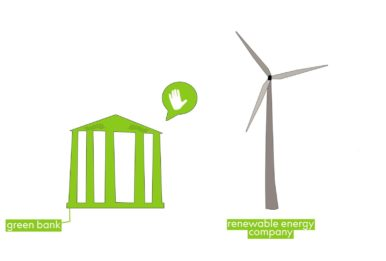 green bank and renewable energy company draw